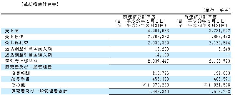 f:id:umimizukonoha:20210415053732p:plain