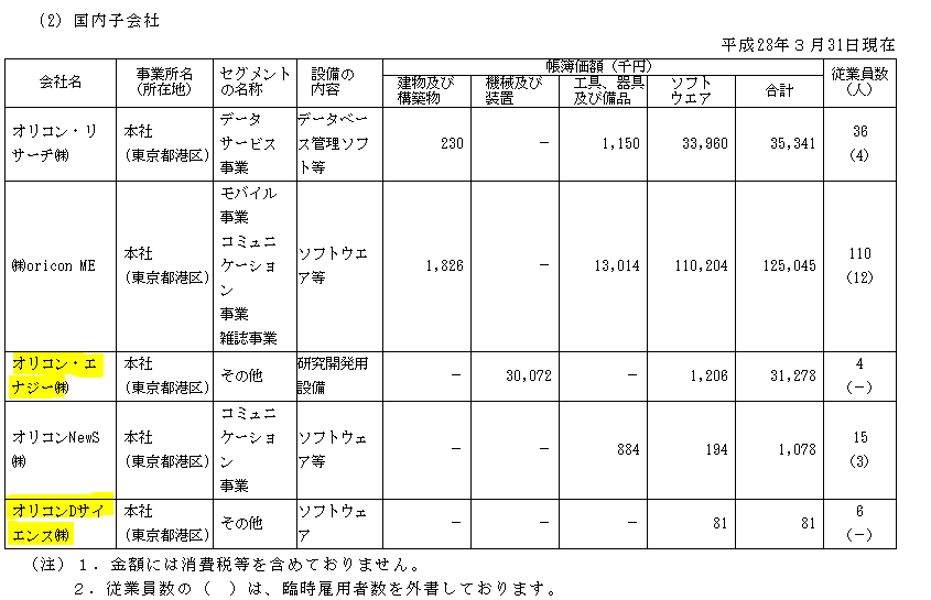 f:id:umimizukonoha:20210415065715p:plain