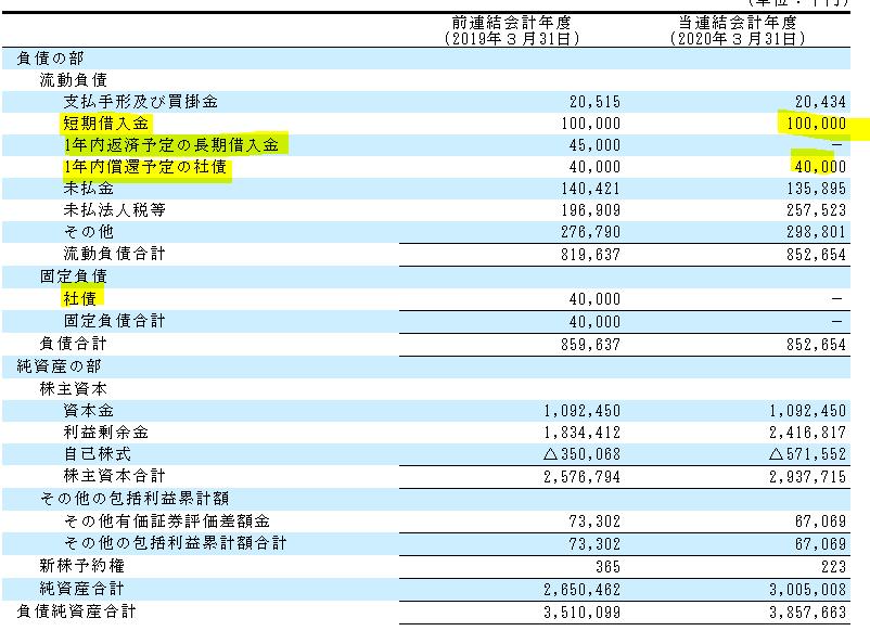 f:id:umimizukonoha:20210415224506p:plain