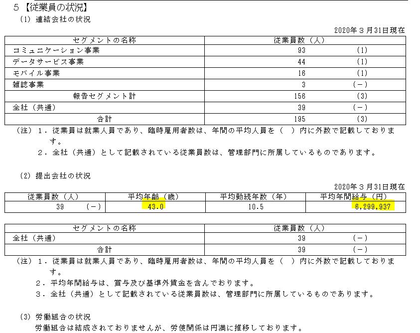 f:id:umimizukonoha:20210415225140p:plain