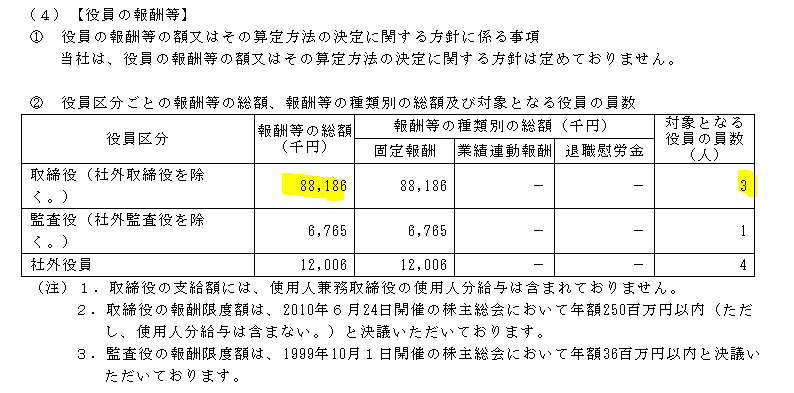 f:id:umimizukonoha:20210415232906p:plain