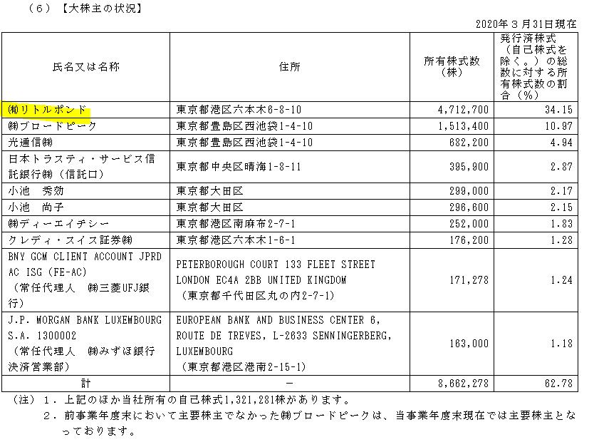 f:id:umimizukonoha:20210415233704p:plain