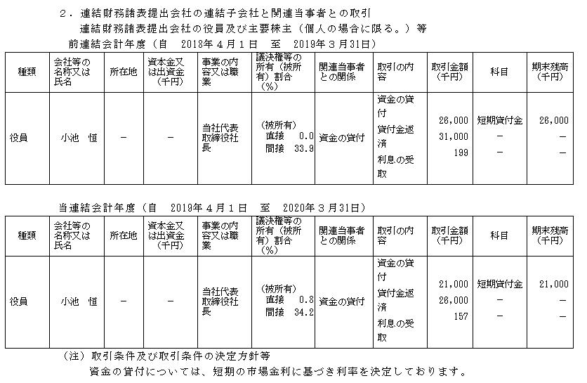 f:id:umimizukonoha:20210415235513p:plain