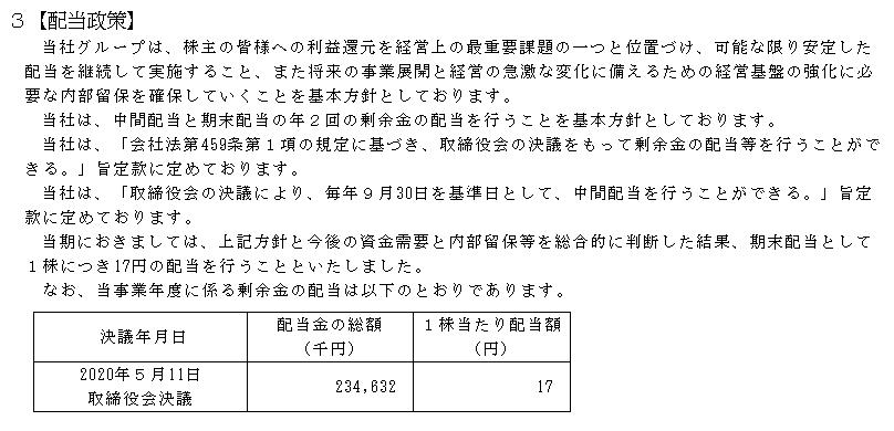 f:id:umimizukonoha:20210416000328p:plain