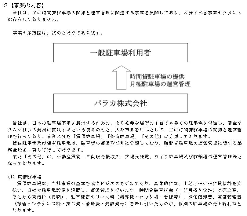 f:id:umimizukonoha:20210417075321p:plain