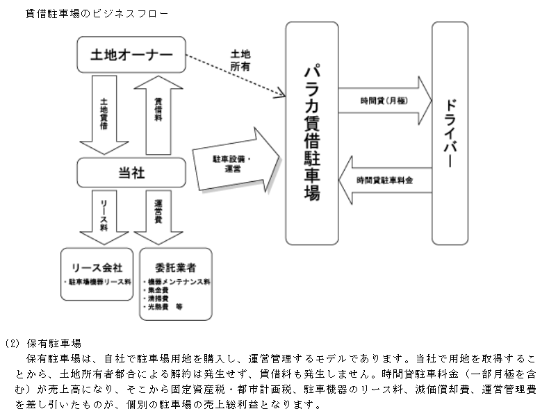f:id:umimizukonoha:20210417075357p:plain