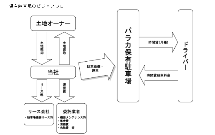 f:id:umimizukonoha:20210417075642p:plain