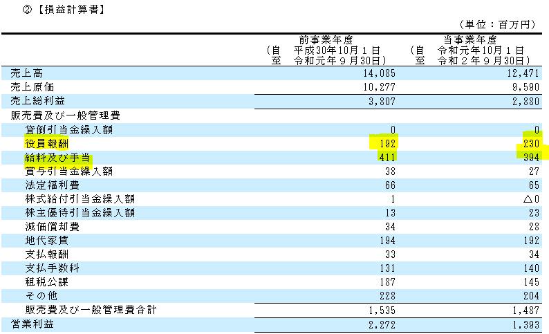 f:id:umimizukonoha:20210417142814p:plain