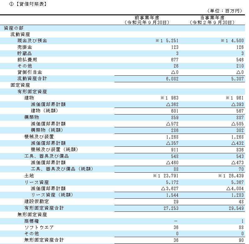 f:id:umimizukonoha:20210417155444p:plain