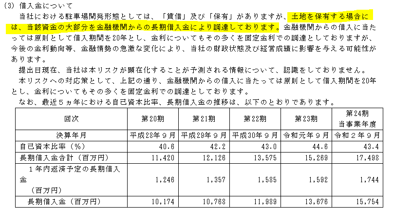 f:id:umimizukonoha:20210417155830p:plain