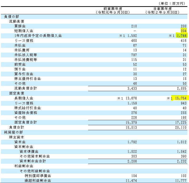 f:id:umimizukonoha:20210417161506p:plain