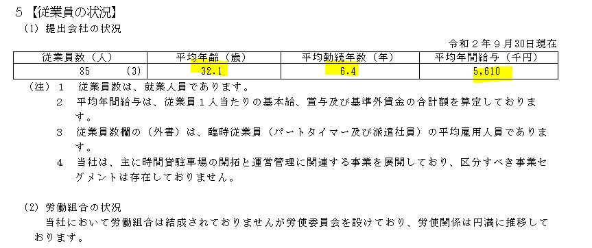 f:id:umimizukonoha:20210417162346p:plain