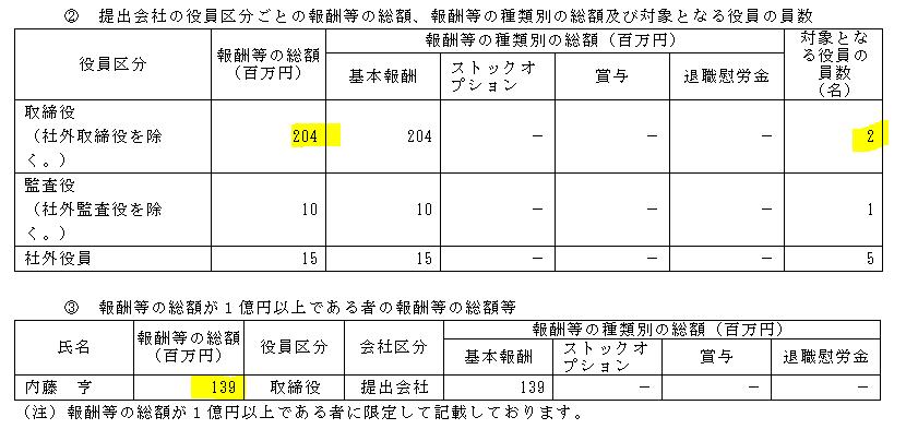 f:id:umimizukonoha:20210417162800p:plain