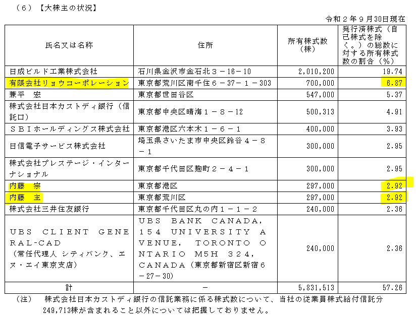 f:id:umimizukonoha:20210417163023p:plain