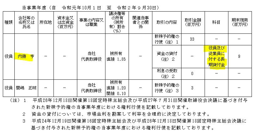 f:id:umimizukonoha:20210417163341p:plain
