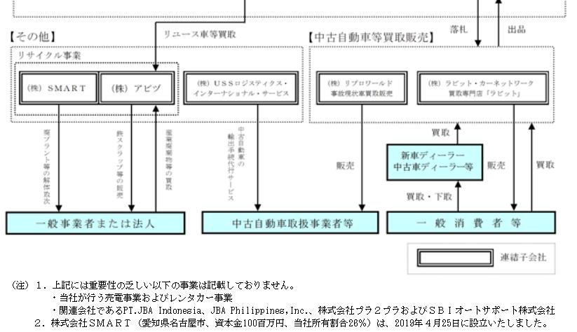 f:id:umimizukonoha:20210419142241p:plain