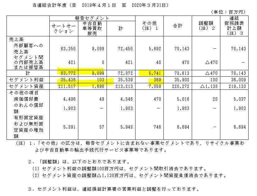 f:id:umimizukonoha:20210419224901p:plain