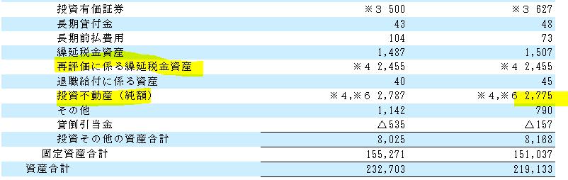 f:id:umimizukonoha:20210420214325p:plain
