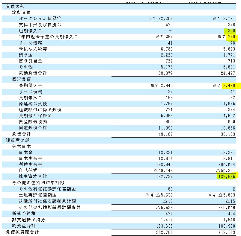 f:id:umimizukonoha:20210420225749p:plain