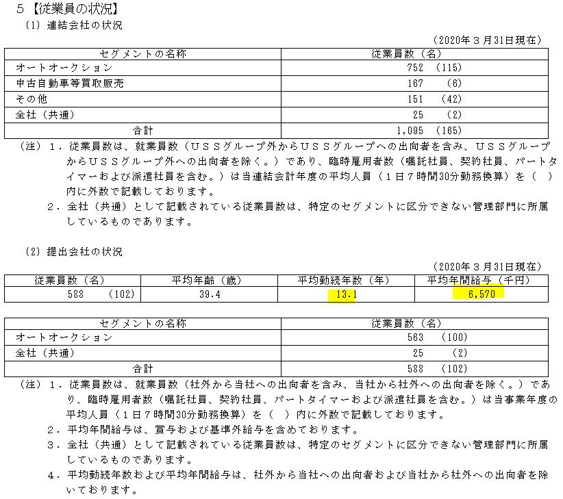 f:id:umimizukonoha:20210420230709p:plain