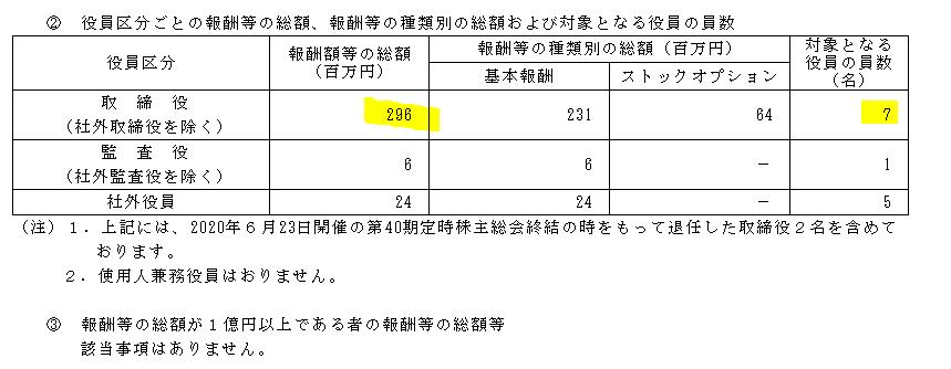 f:id:umimizukonoha:20210420231035p:plain