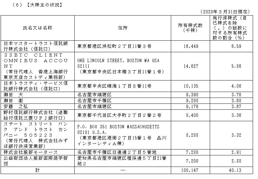 f:id:umimizukonoha:20210420231706p:plain