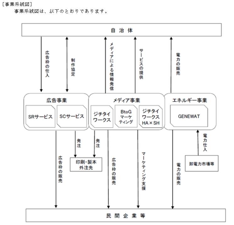 f:id:umimizukonoha:20210422215117p:plain