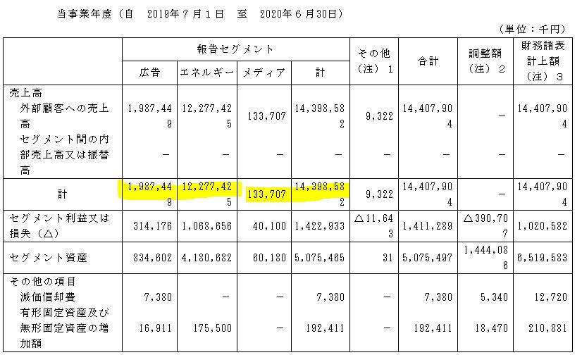 f:id:umimizukonoha:20210422234302p:plain