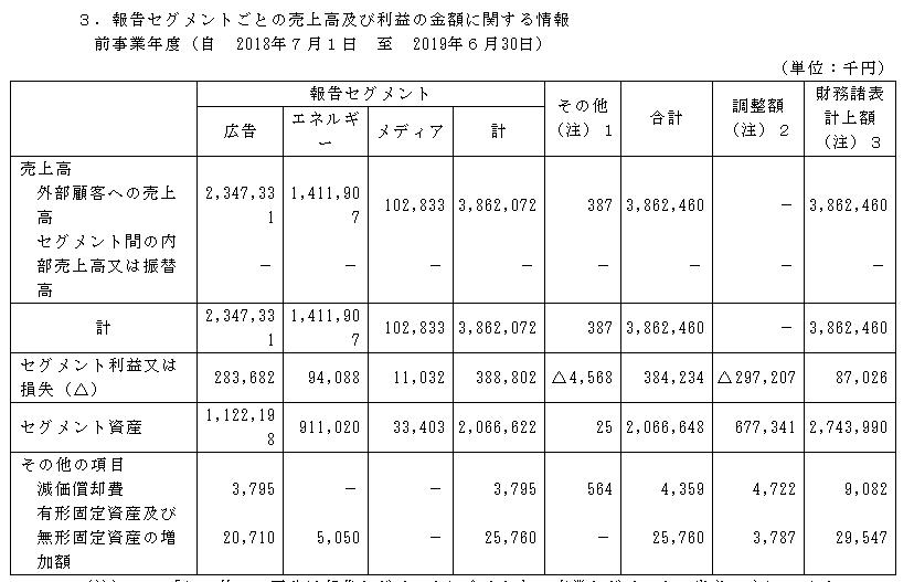 f:id:umimizukonoha:20210423000050p:plain