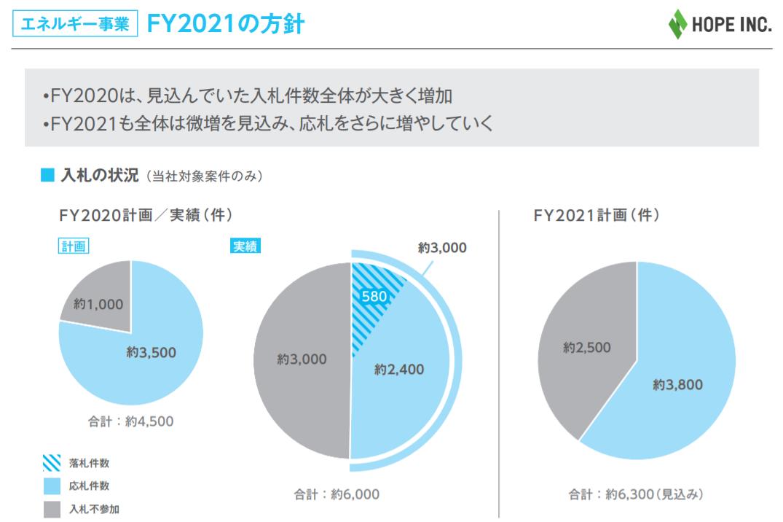 f:id:umimizukonoha:20210423001837p:plain