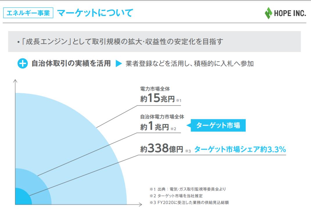 f:id:umimizukonoha:20210423002028p:plain