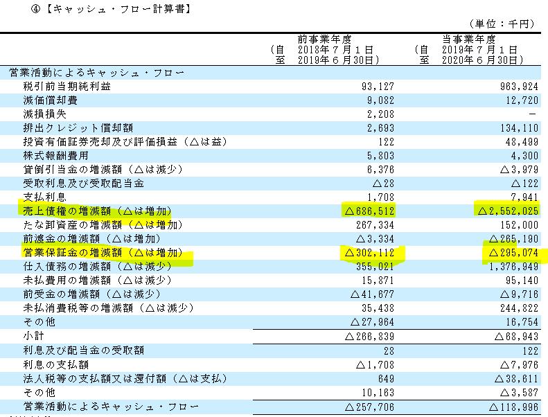 f:id:umimizukonoha:20210423024203p:plain