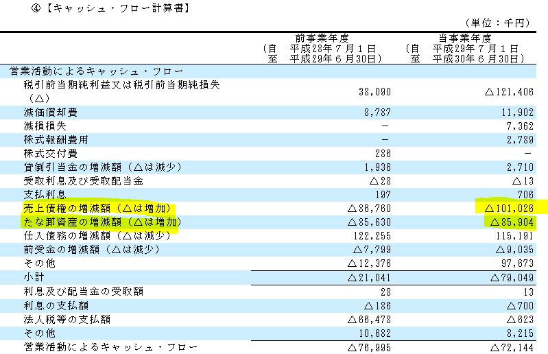 f:id:umimizukonoha:20210423024414p:plain