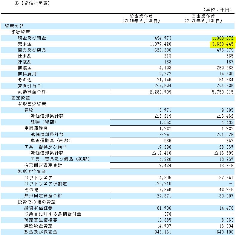 f:id:umimizukonoha:20210423024715p:plain