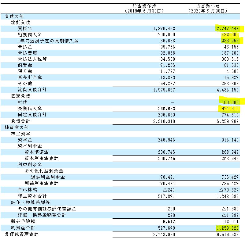 f:id:umimizukonoha:20210423025554p:plain