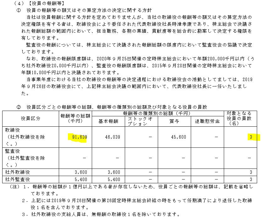 f:id:umimizukonoha:20210423032116p:plain