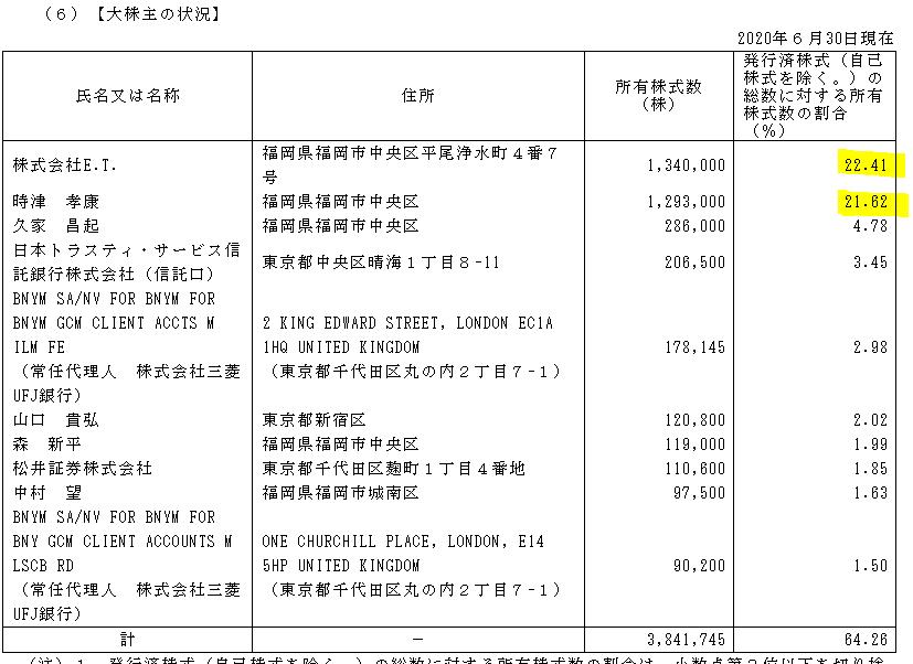 f:id:umimizukonoha:20210423032630p:plain