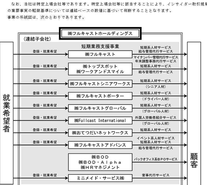 f:id:umimizukonoha:20210424222814p:plain
