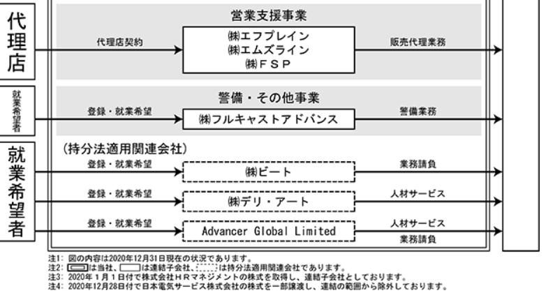 f:id:umimizukonoha:20210424222855p:plain