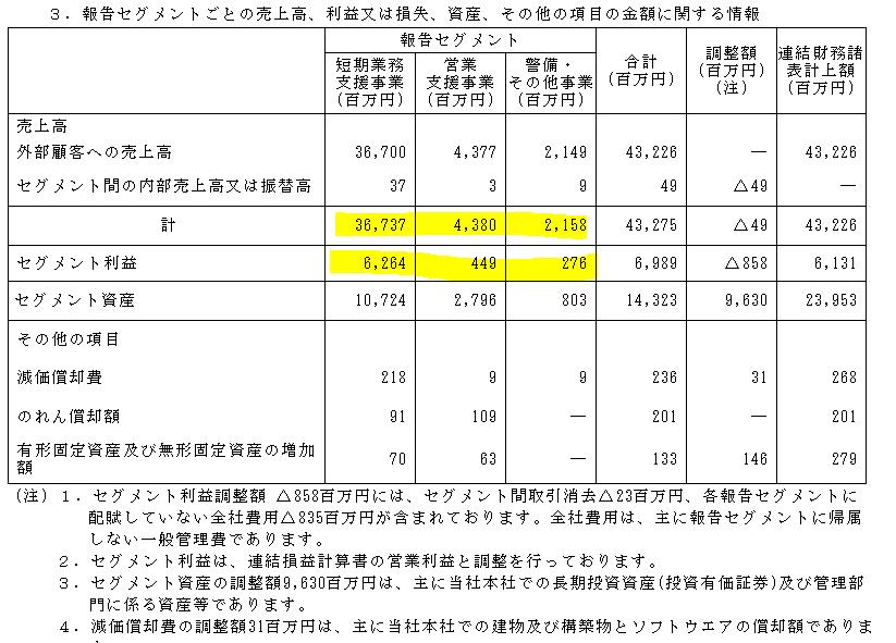 f:id:umimizukonoha:20210425003233p:plain