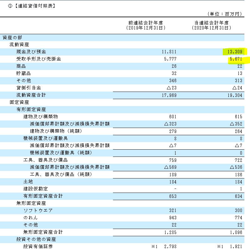 f:id:umimizukonoha:20210425021944p:plain