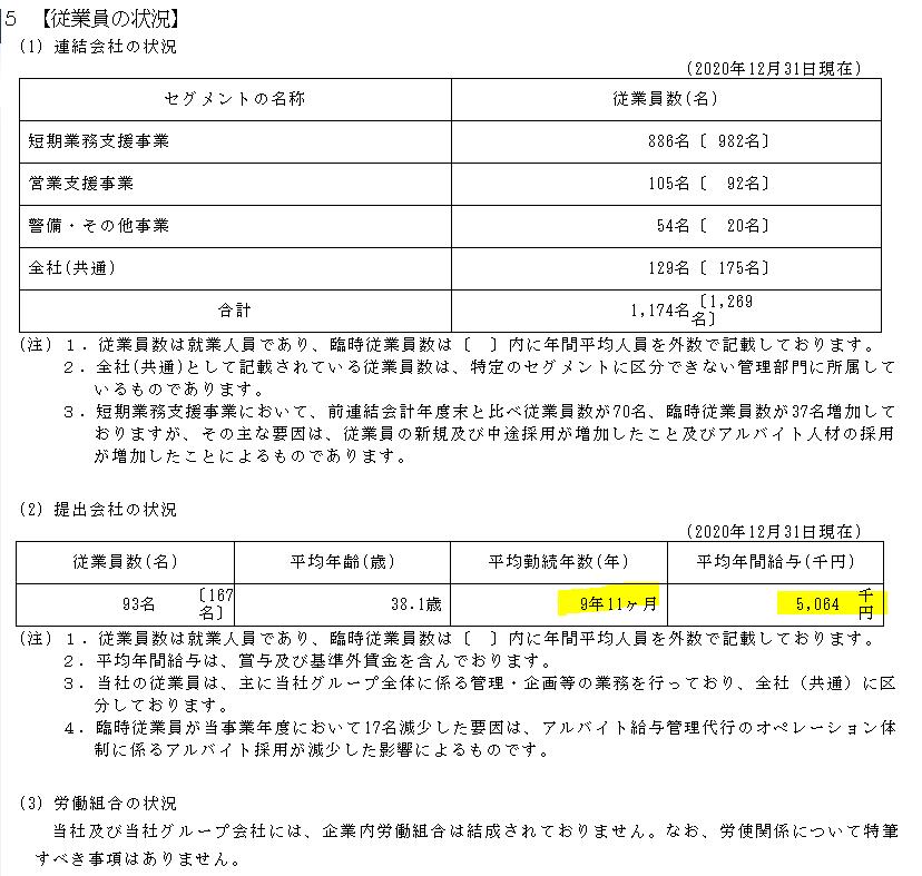 f:id:umimizukonoha:20210425023201p:plain