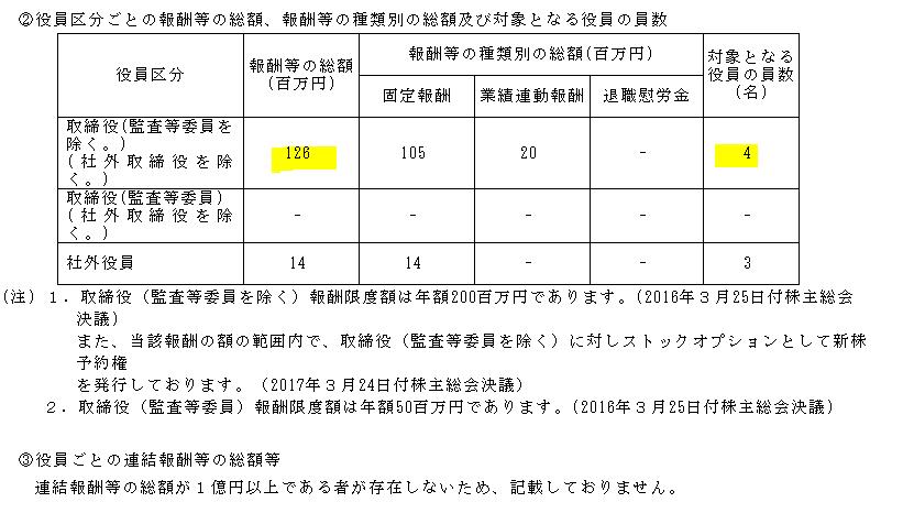 f:id:umimizukonoha:20210425023420p:plain