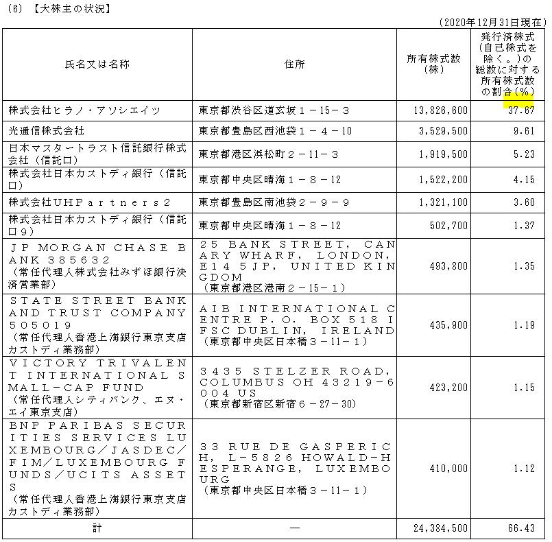 f:id:umimizukonoha:20210425023916p:plain