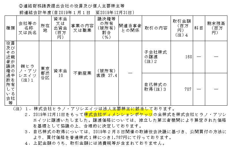 f:id:umimizukonoha:20210425024357p:plain