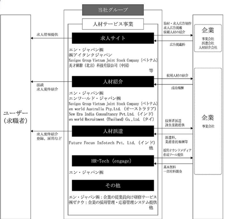 f:id:umimizukonoha:20210428040014p:plain