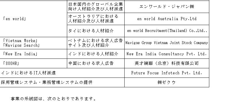 f:id:umimizukonoha:20210428040056p:plain