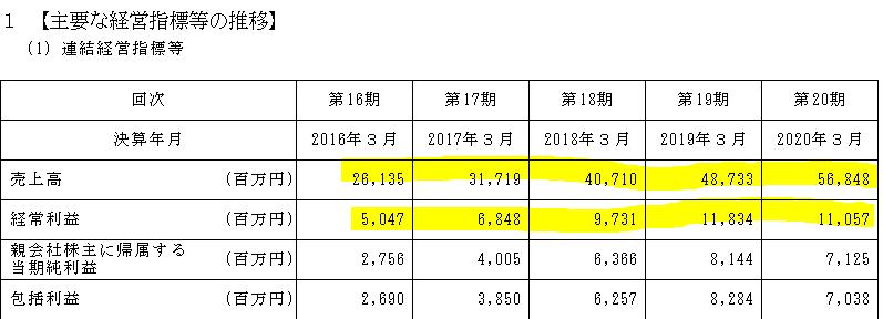 f:id:umimizukonoha:20210428233442p:plain