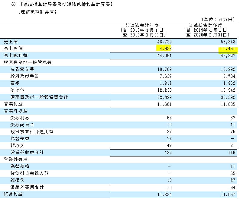 f:id:umimizukonoha:20210428234029p:plain