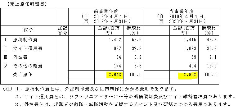 f:id:umimizukonoha:20210428234643p:plain